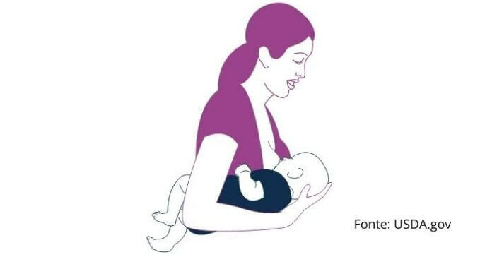 sentada com o bebê na lateral embaixo do braço